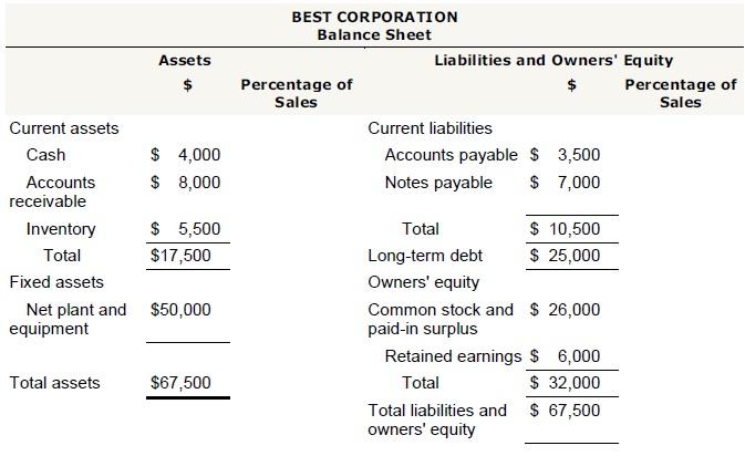 1529_Balance sheet.jpg