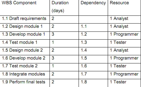 1536_software development table.jpg