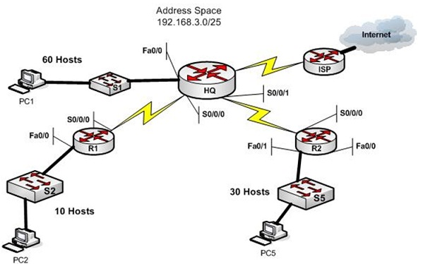 1537_addressing design scenario.jpg