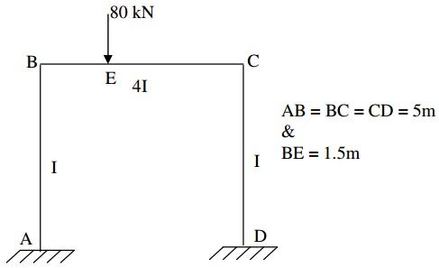1537_kanis method.jpg