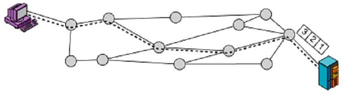 1542_virtual circuit line.jpg