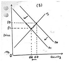 1543_supply curve_2.jpg