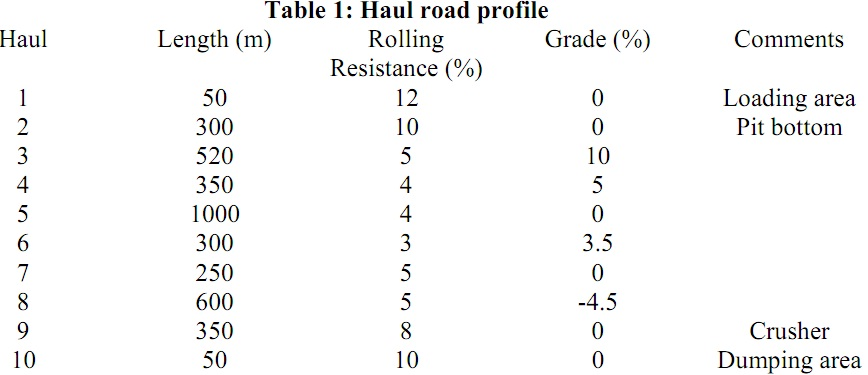 1547_haul road profile.jpg