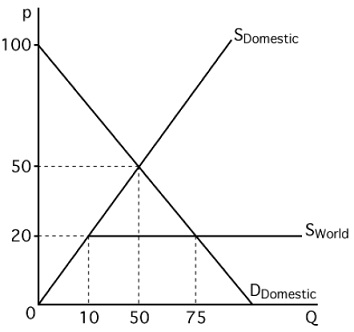 1554_Demand supply curve.jpg