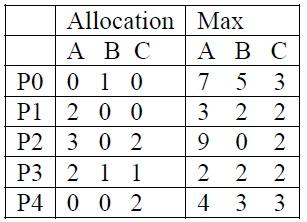 1562_Allocation matrix.jpg