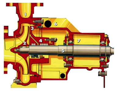 1564_cntrifugal pump.jpg