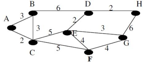 160_minimum spinning tree.jpg