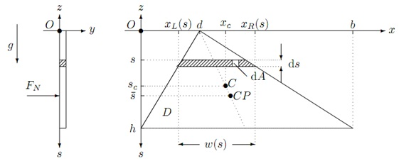 1617_triangular laminar.jpg