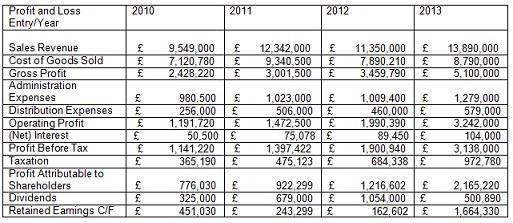 1646_Profit and loss statements.jpg