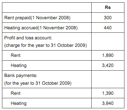 1654_rent and heating accounts.jpg