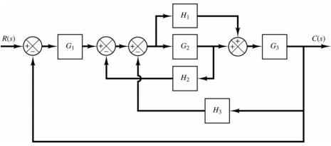 165_Signal flow graph.jpg