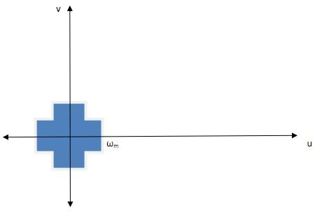1662_sampling scheme.jpg