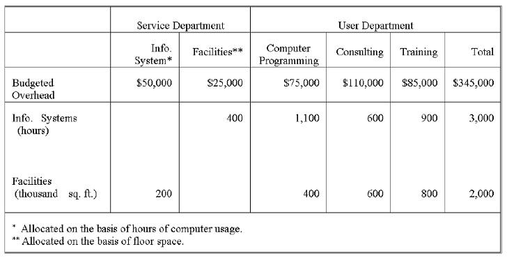 166_department information.jpg