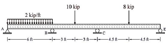166_final bending moment.jpg