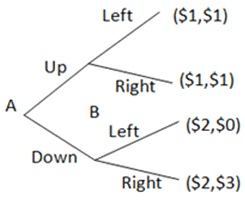166_nash equilibrium.jpg