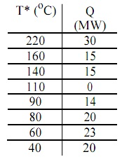 1685_energy integration table.jpg