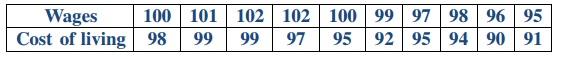 1717_karl pearsons coefficient.jpg