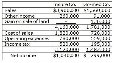 1718_income statements.jpg