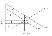 1727_type of externality.jpg