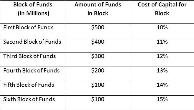 1742_block of funds.jpg
