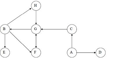 1762_Graph.jpg