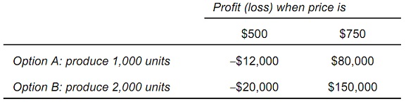 1774_profit outcomes.jpg