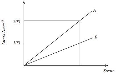 1780_strain graph.jpg