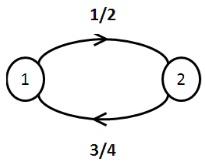1807_State space diagram.jpg