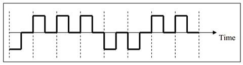 1812_RZ encoding.jpg