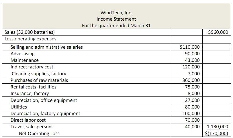 1814_windtech investment statement.jpg