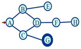 1834_DFS graph.jpg