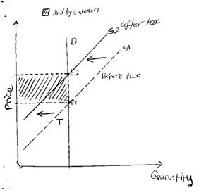 1853_price quantity curve.jpg