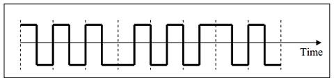 1869_manchester encoding.jpg