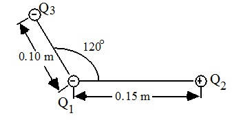 186_resultant force on charge.jpg