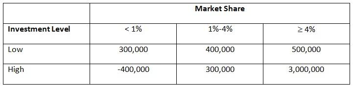 1877_market share.jpg