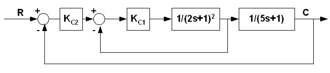 1884_cascade loop.jpg