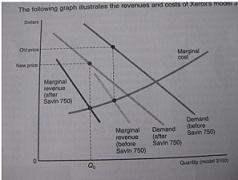1895_demand curve.jpg