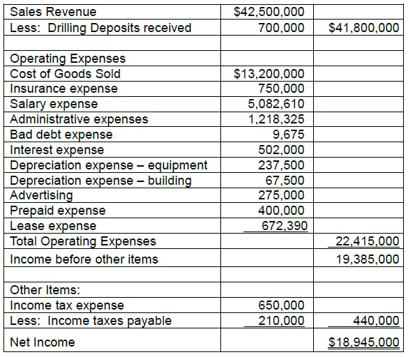 1898_Income statement.jpg