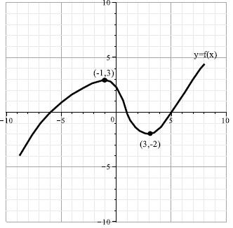 18_Graph.jpg