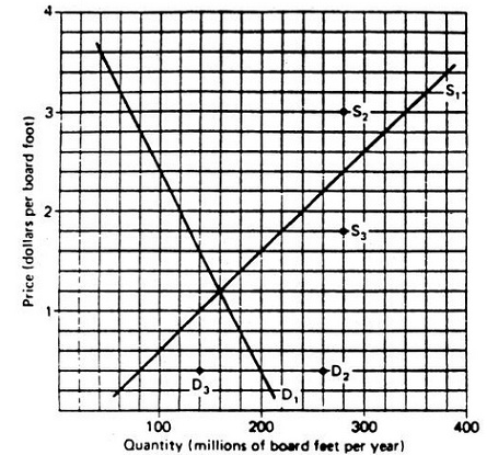 1906_Demand and Supply curve.jpg