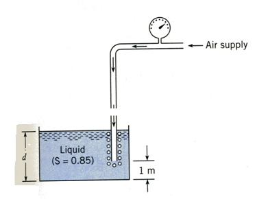 1912_the liquid in a tank.jpg