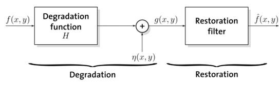 191_linear and postion invariant.jpg