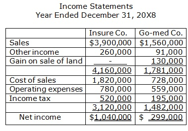 1920_Income statements.jpg