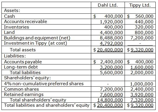 1930_Balance sheets.jpg