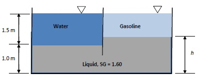 1937_Gasoline surface.jpg