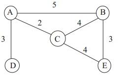 1939_Dijsktra algorithm.jpg