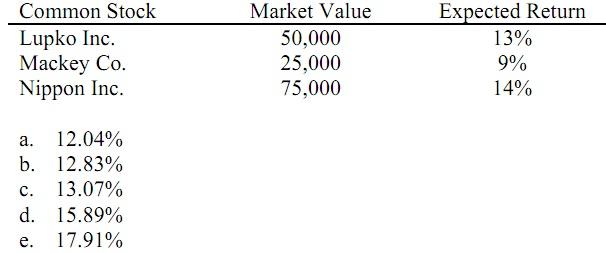 1945_three stock portfolio.jpg