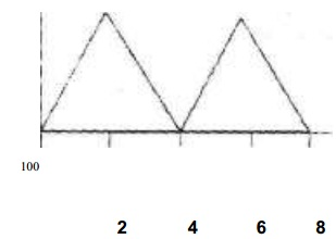 196_waveforms for current and power.jpg
