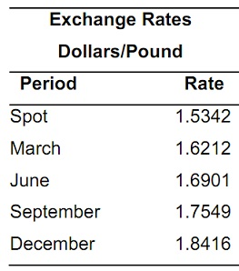 1970_exchange rates.jpg