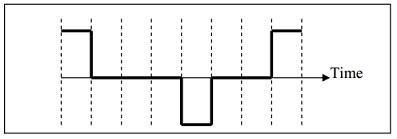 2002_AMI encoding.jpg